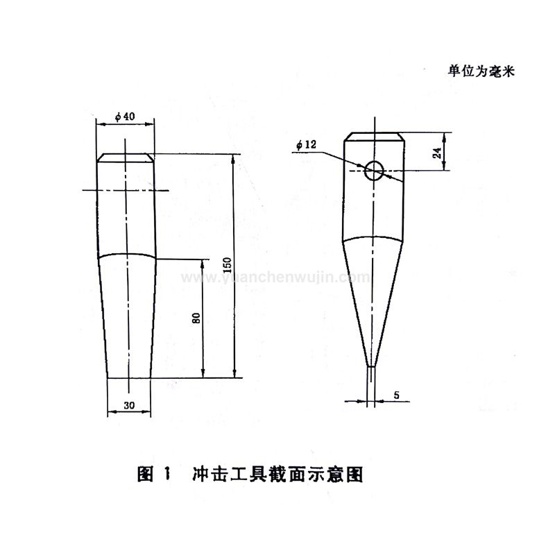 Forced Entry Resistant Glass Test Device